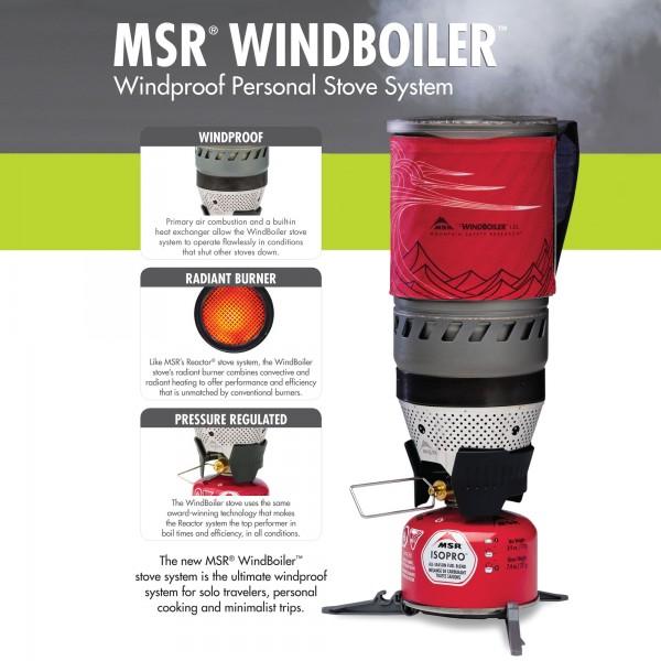 windboiler-ad_2